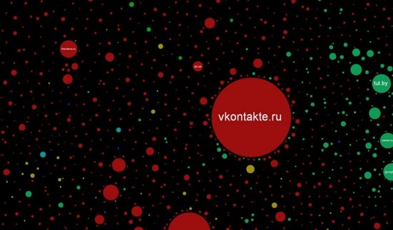 What next for social networking site VKontakte?