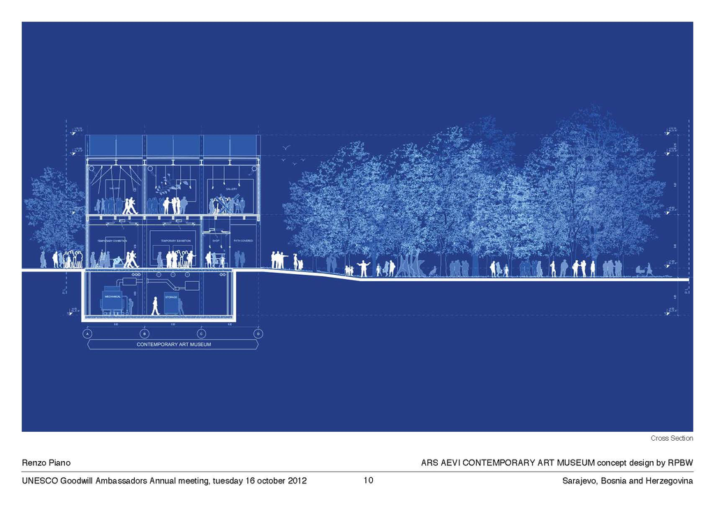 Image: Renzo Piano's design for future museum
